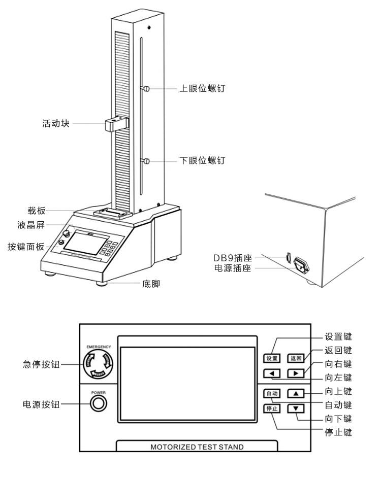 AEL-A一体式拉力测试仪