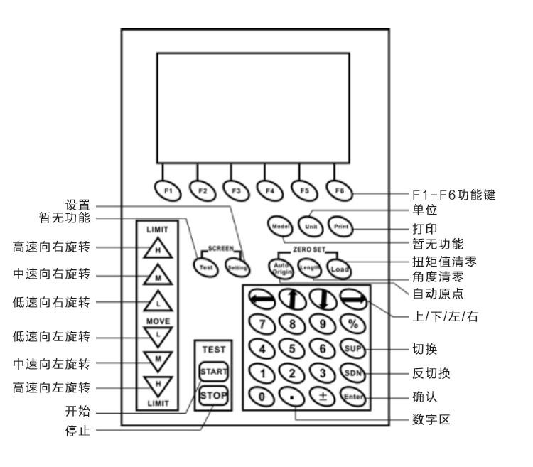 ANSM全自动扭簧试验机