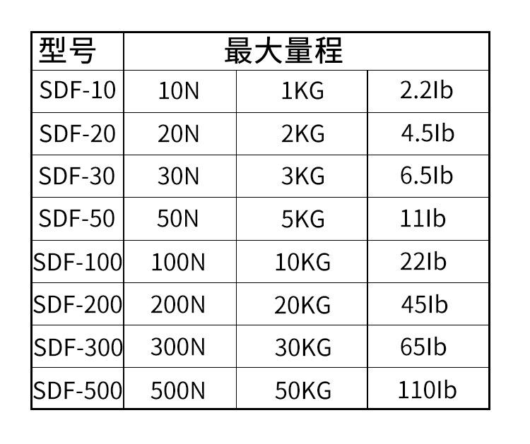 SDF系列数字式推拉力计