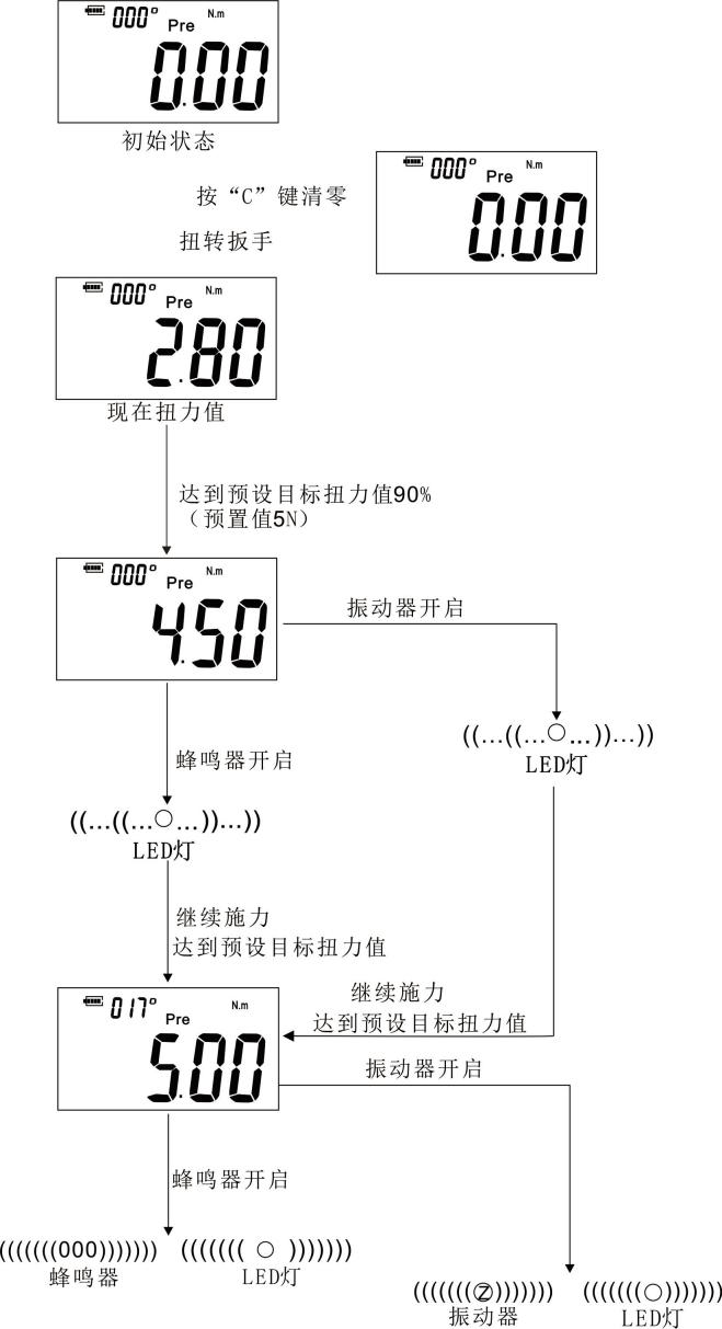 AWEC可换头带角度数显扭矩扳手