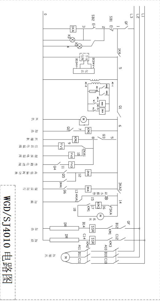 YGDW高低温交变湿热试验箱