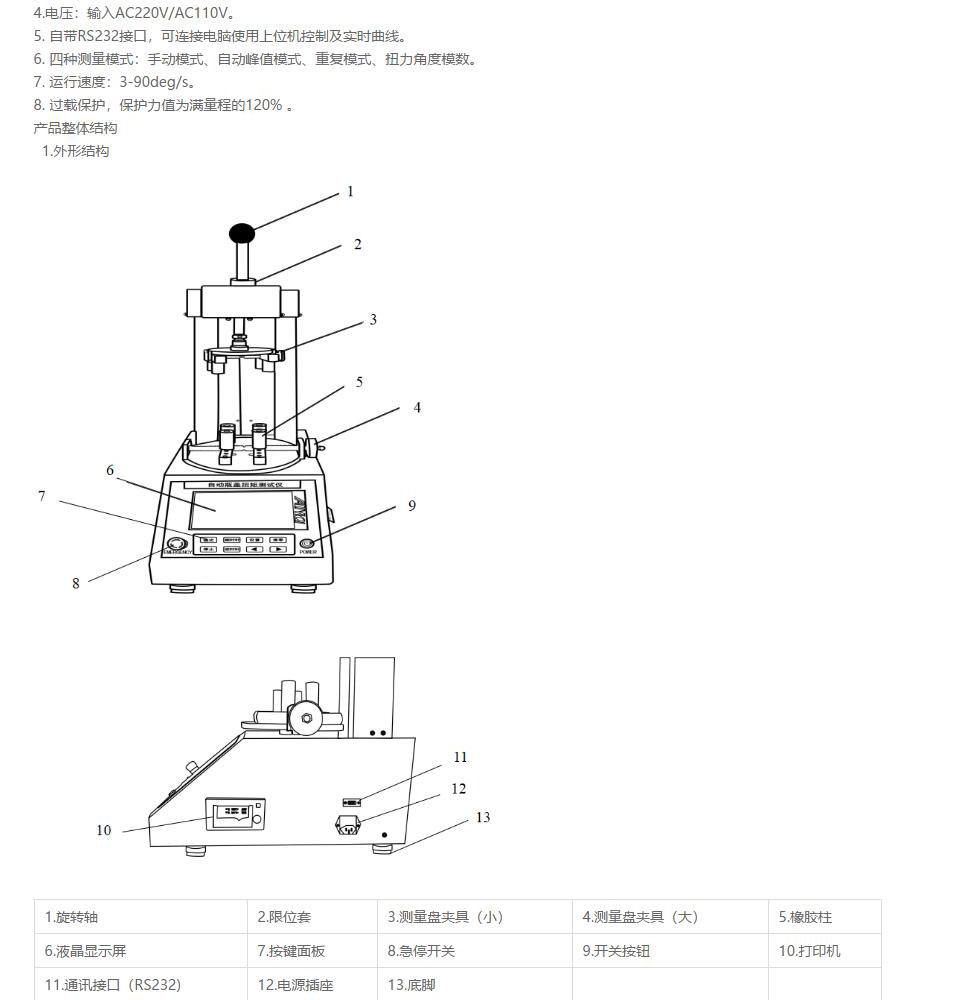ANPM自动瓶盖扭矩测试仪